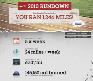 Good running year