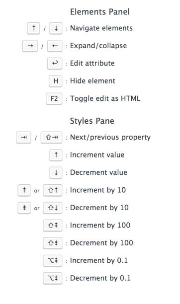 devtool - shortcuts elements panel