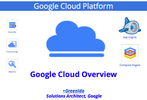 Google cloud platform update