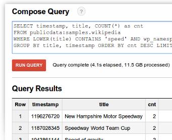 Big Query And Google Spreadsheet Integration Ido Green - Google spreadsheet examples