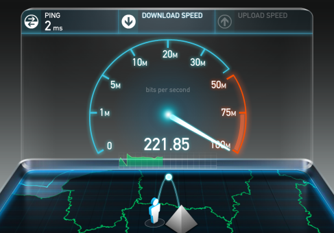 Speed tests on networks
