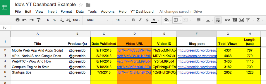 YouTube Analytics Dashboard With Apps Script | Ido Green