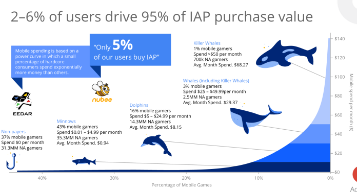 game-users-whales 2015-05-29 12.33.04