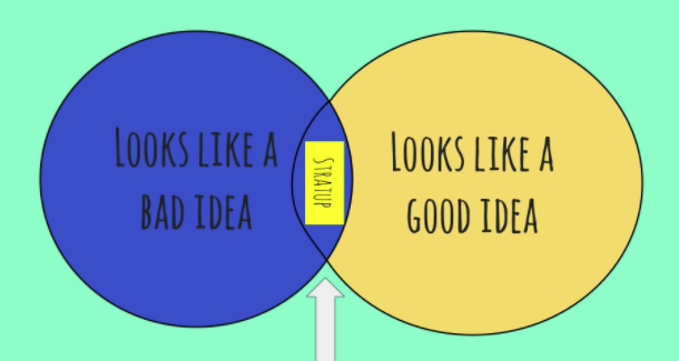 startup good ideas that look like bad ones