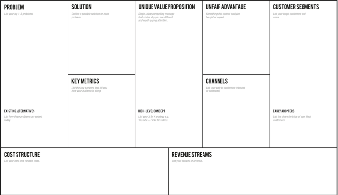 lean-canvas-template-1