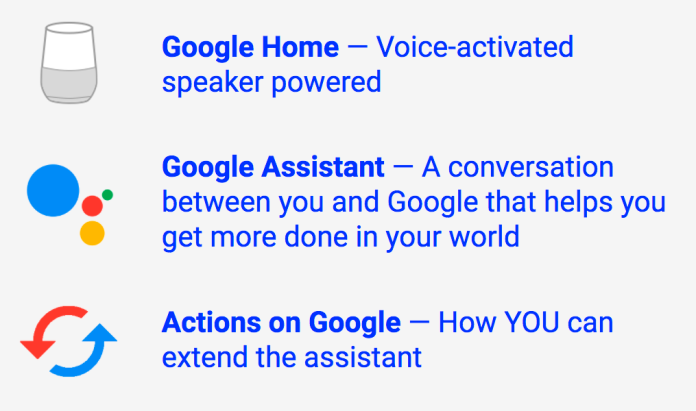 How To Improve Your Conversation Design    Ido Green We re entering a promising new era of computing  where advances in machine  learning and artificial intelligence are creating a resurgence of interest  in  . Google Home Design. Home Design Ideas