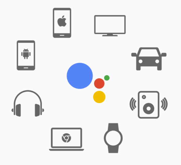 Get Users to Your App For The Google Assistant | Ido Green